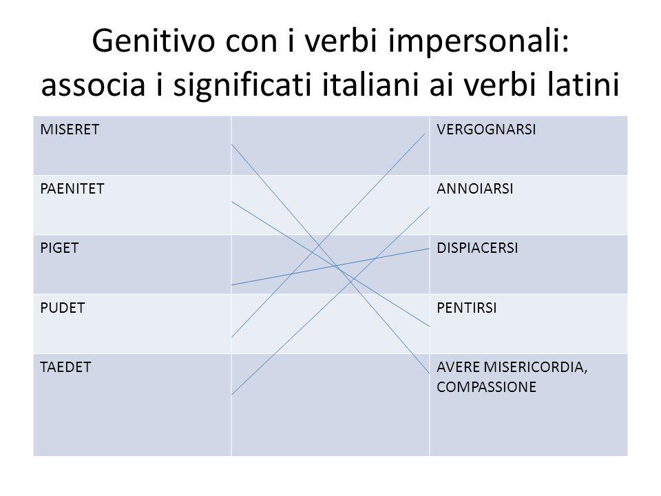 Genitivo con i verbi impersonali: associa i significati italiani ai verbi latini MISERETVERGOGNARSI PAENITETANNOIARSI PIGETDISPIACERSI PUDETPENTIRSI T