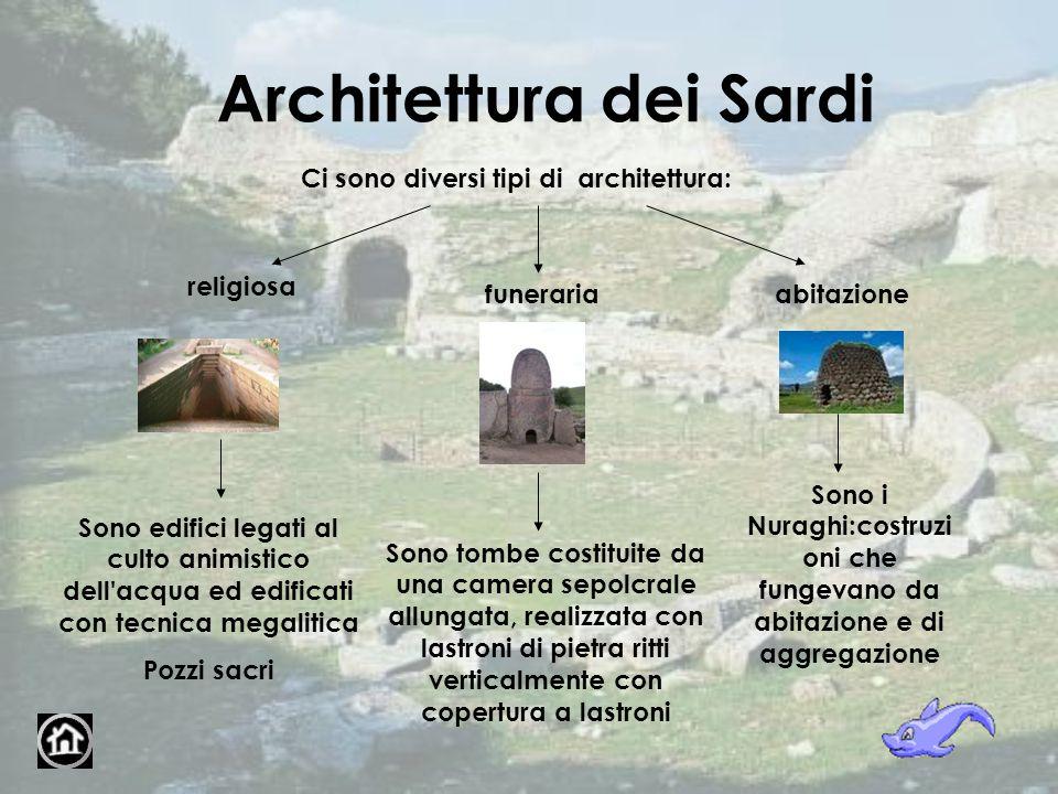Architettura dei Sardi Ci sono diversi tipi di architettura: religiosa funerariaabitazione Sono edifici legati al culto animistico dell'acqua ed edifi