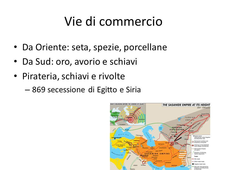 Vie di commercio Da Oriente: seta, spezie, porcellane Da Sud: oro, avorio e schiavi Pirateria, schiavi e rivolte – 869 secessione di Egitto e Siria