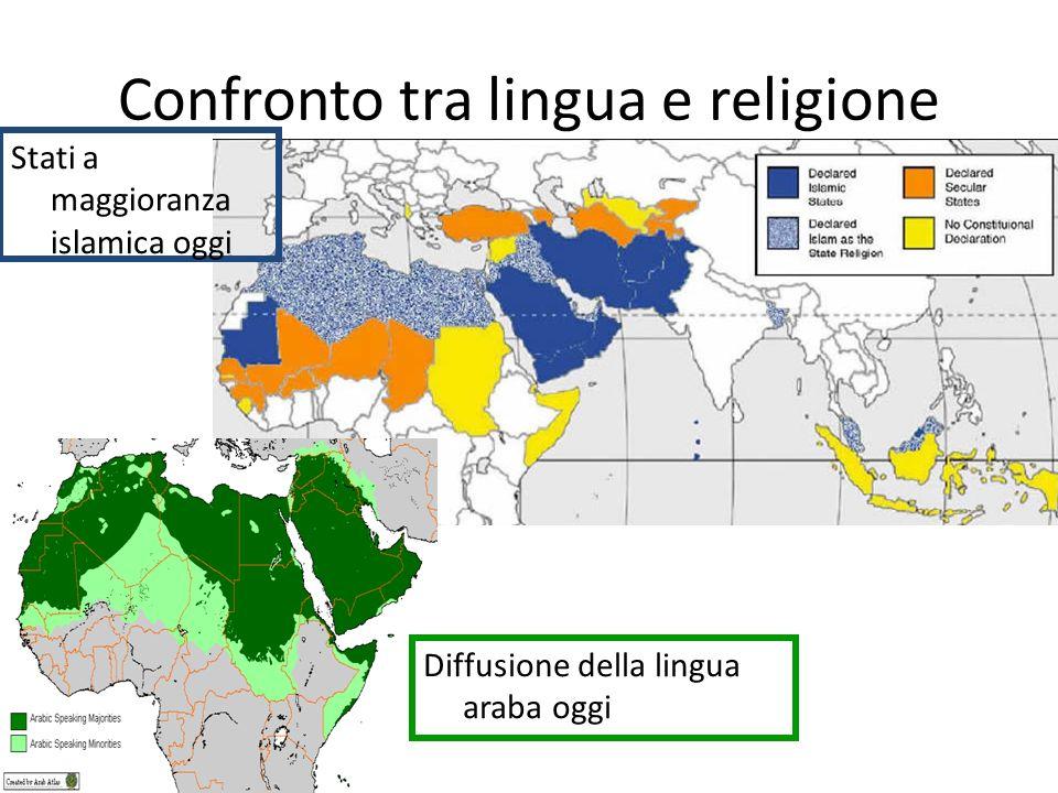 Confronto tra lingua e religione Diffusione della lingua araba oggi Stati a maggioranza islamica oggi