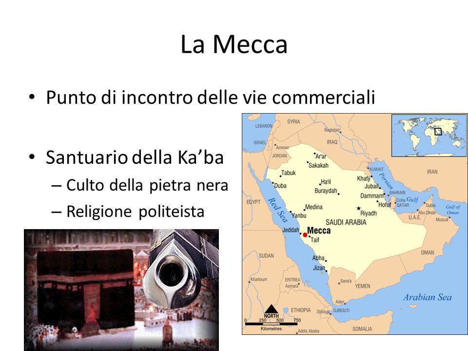 La Mecca Punto di incontro delle vie commerciali Santuario della Kaba – Culto della pietra nera – Religione politeista