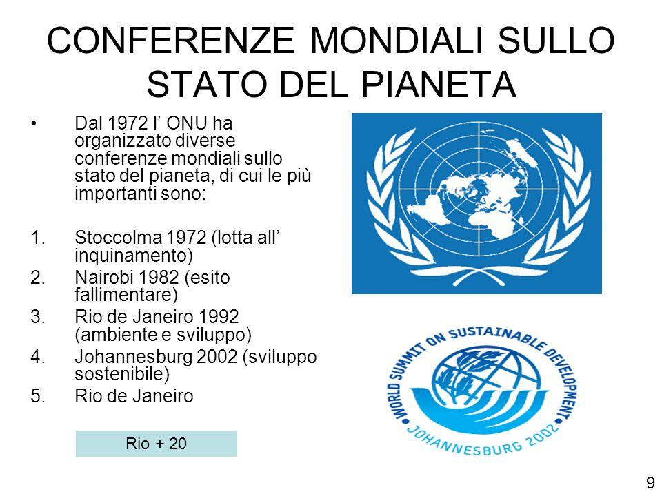 CONFERENZE MONDIALI SULLO STATO DEL PIANETA Dal 1972 l ONU ha organizzato diverse conferenze mondiali sullo stato del pianeta, di cui le più important