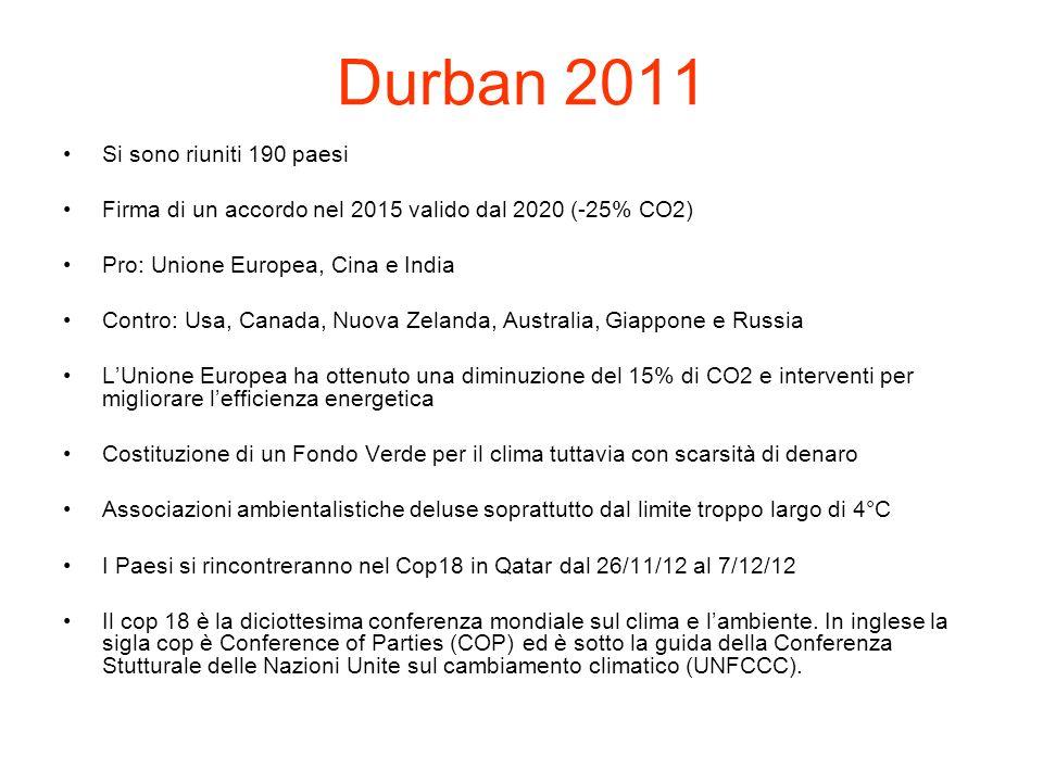 Durban 2011 Si sono riuniti 190 paesi Firma di un accordo nel 2015 valido dal 2020 (-25% CO2) Pro: Unione Europea, Cina e India Contro: Usa, Canada, N