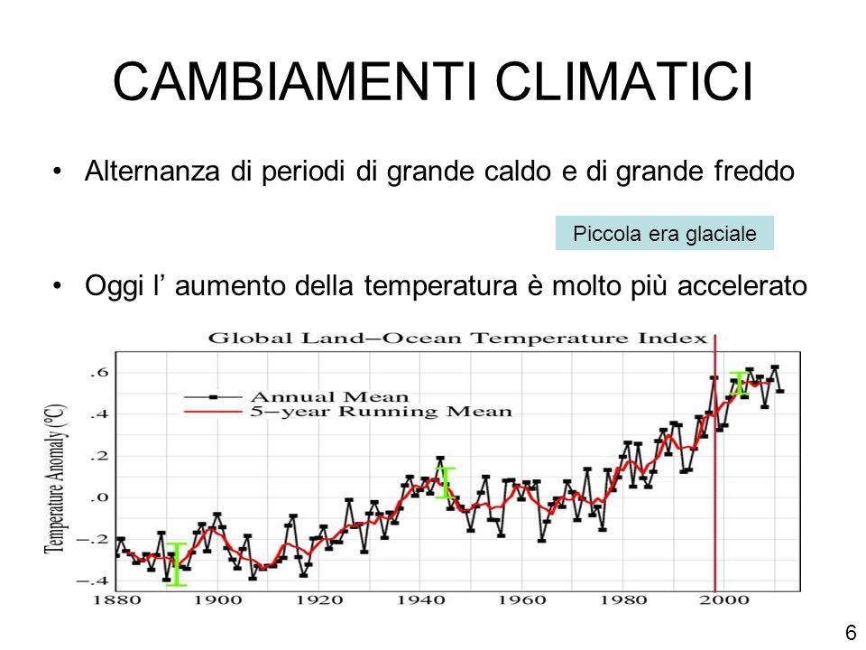 CAMBIAMENTI CLIMATICI Alternanza di periodi di grande caldo e di grande freddo Oggi l aumento della temperatura è molto più accelerato Piccola era gla