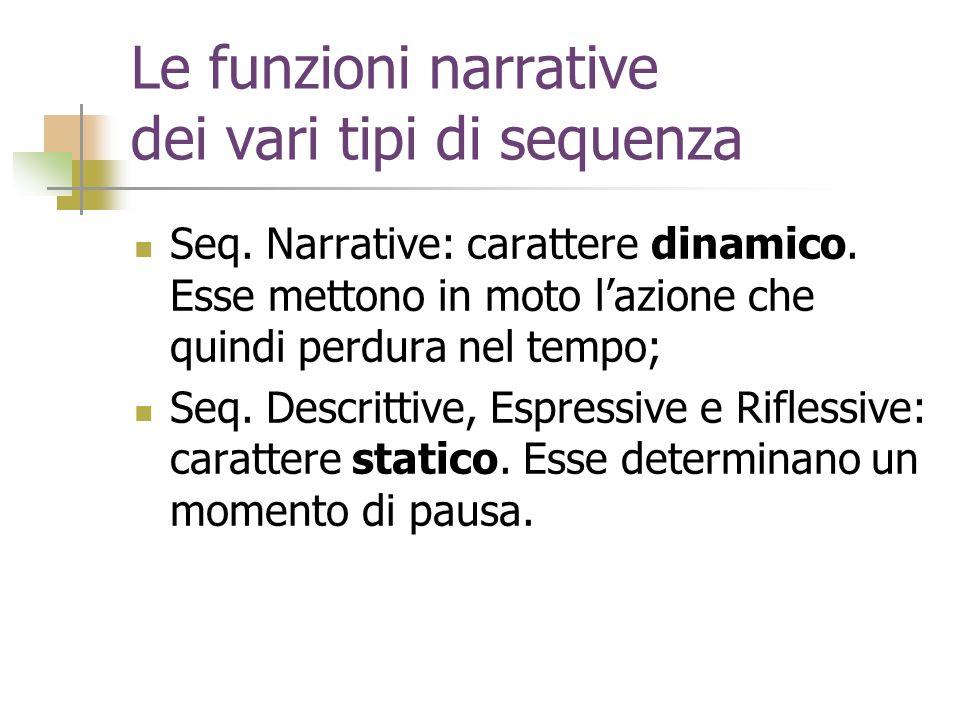Le funzioni narrative dei vari tipi di sequenza Seq. Narrative: carattere dinamico. Esse mettono in moto lazione che quindi perdura nel tempo; Seq. De