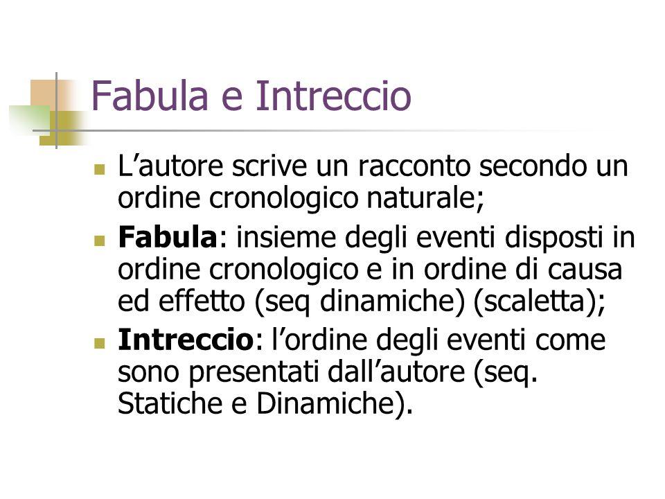 Fabula e Intreccio Lautore scrive un racconto secondo un ordine cronologico naturale; Fabula: insieme degli eventi disposti in ordine cronologico e in