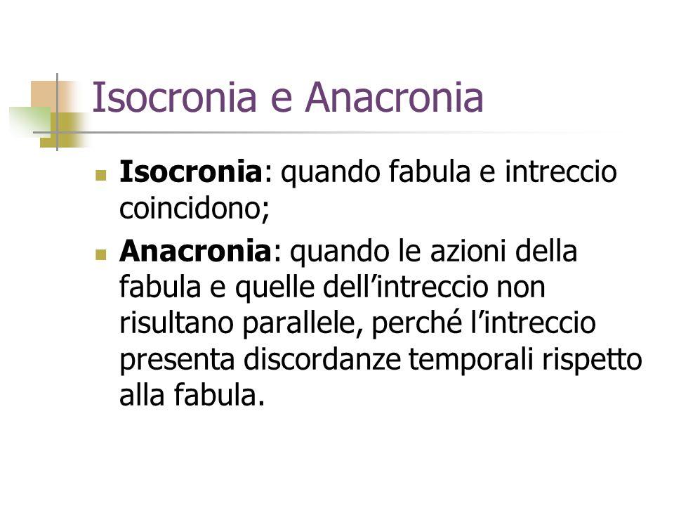 Isocronia e Anacronia Isocronia: quando fabula e intreccio coincidono; Anacronia: quando le azioni della fabula e quelle dellintreccio non risultano p