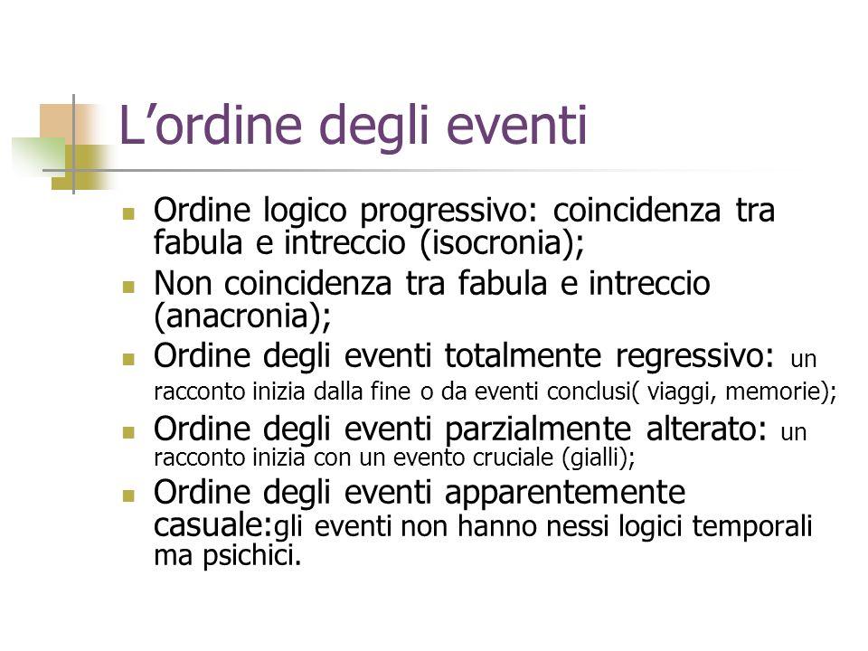 Lordine degli eventi Ordine logico progressivo: coincidenza tra fabula e intreccio (isocronia); Non coincidenza tra fabula e intreccio (anacronia); Or