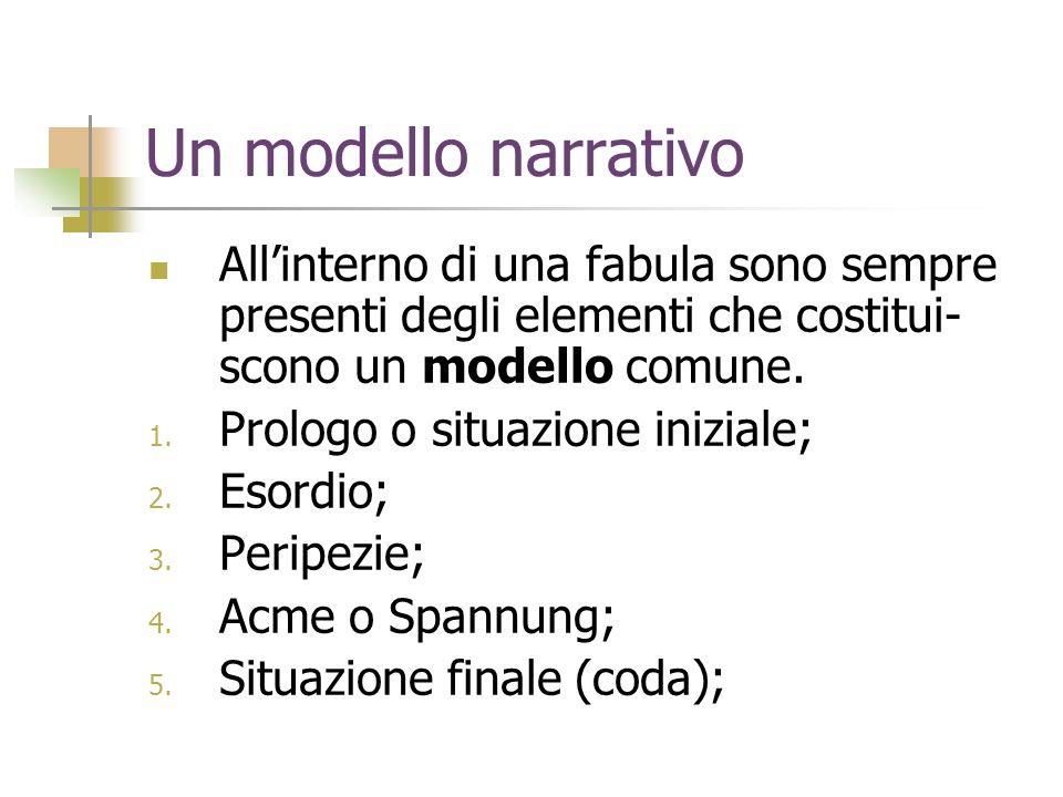 Un modello narrativo Allinterno di una fabula sono sempre presenti degli elementi che costitui- scono un modello comune. 1. Prologo o situazione inizi
