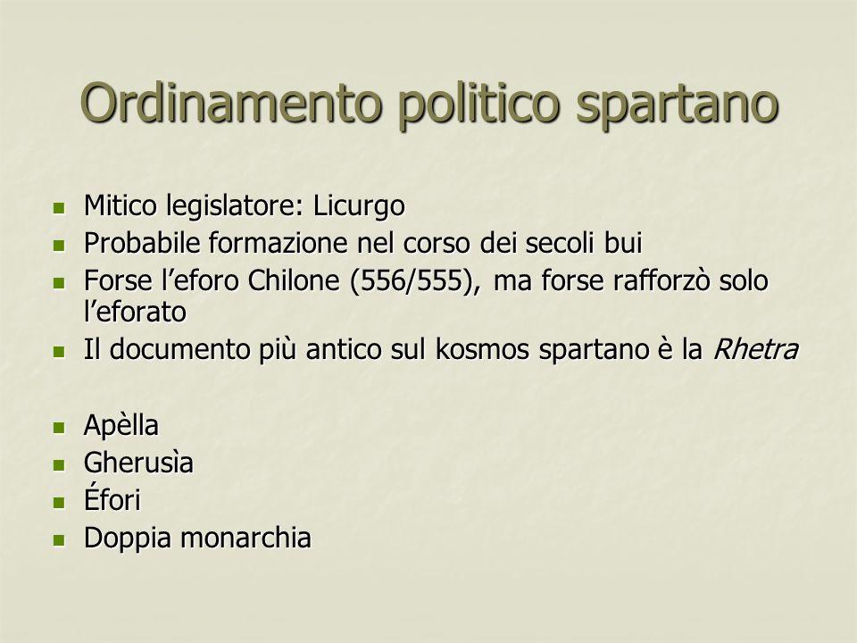 Ordinamento politico spartano Mitico legislatore: Licurgo Mitico legislatore: Licurgo Probabile formazione nel corso dei secoli bui Probabile formazio