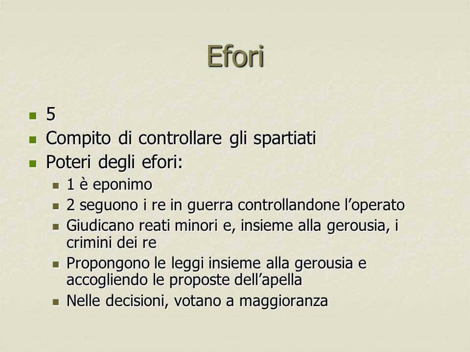 Efori 5 Compito di controllare gli spartiati Compito di controllare gli spartiati Poteri degli efori: Poteri degli efori: 1 è eponimo 1 è eponimo 2 se