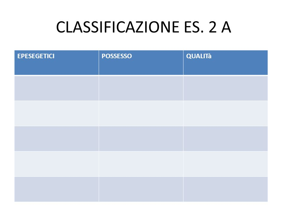 CLASSIFICAZIONE ES. 2 A EPESEGETICIPOSSESSOQUALITà