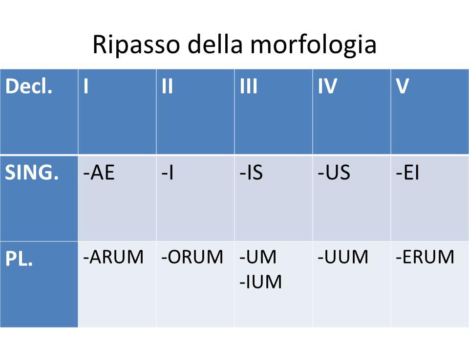 Ripasso della morfologia Decl.IIIIIIIVV SING.-AE-I-IS-US-EI PL. -ARUM-ORUM-UM -IUM -UUM-ERUM