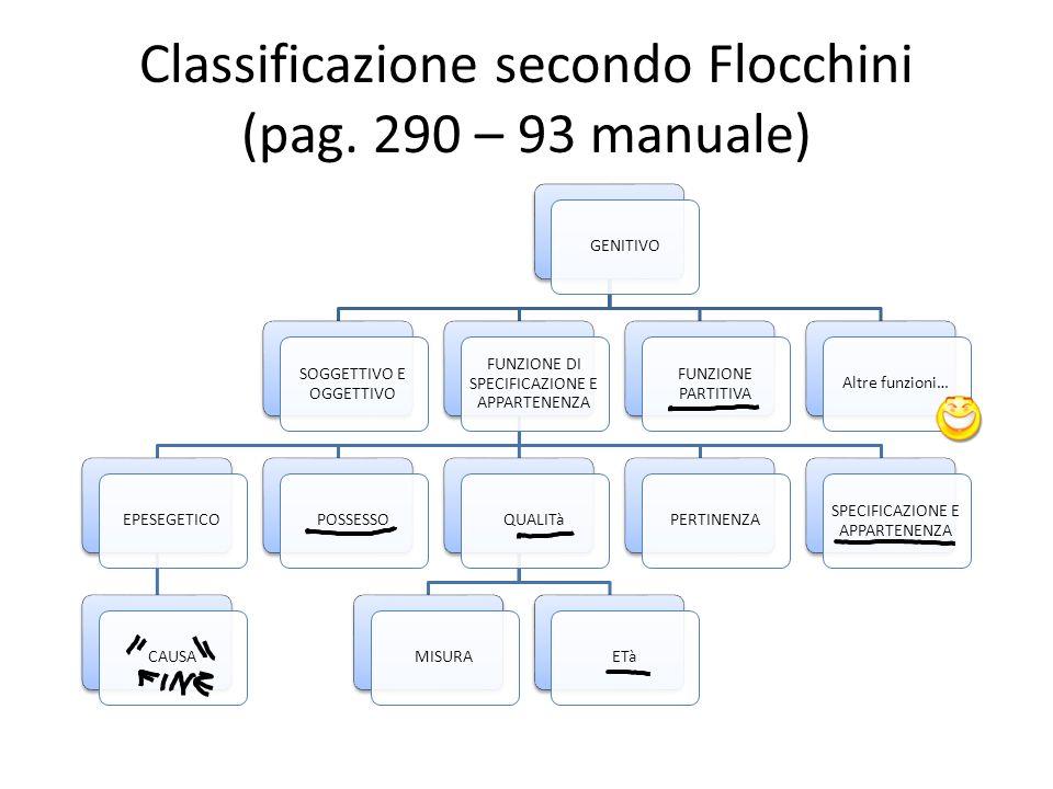 Classificazione secondo Flocchini (pag.
