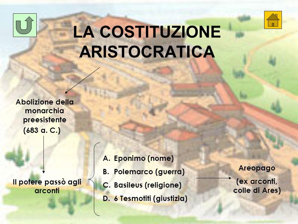 LA COSTITUZIONE ARISTOCRATICA Abolizione della monarchia preesistente Il potere passò agli arconti A.Eponimo (nome) B.Polemarco (guerra) C.Basileus (religione) D.6 Tesmotiti (giustizia) Areopago (ex arconti, colle di Ares) (683 a.