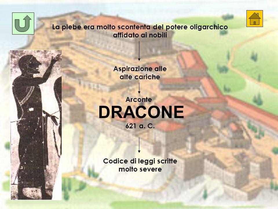 DRACONE La plebe era molto scontenta del potere oligarchico affidato ai nobili Aspirazione alle alte cariche 621 a.