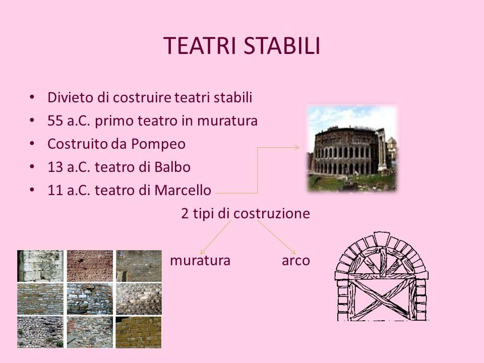 TEATRI STABILI Divieto di costruire teatri stabili 55 a.C. primo teatro in muratura Costruito da Pompeo 13 a.C. teatro di Balbo 11 a.C. teatro di Marc