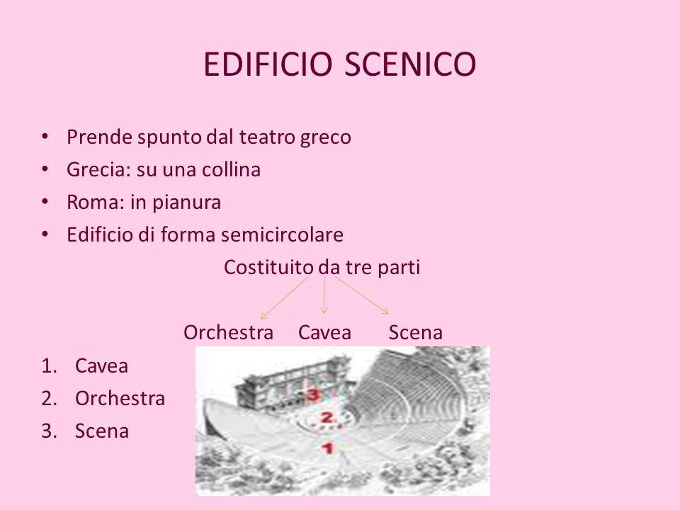 EDIFICIO SCENICO Prende spunto dal teatro greco Grecia: su una collina Roma: in pianura Edificio di forma semicircolare Costituito da tre parti Orches