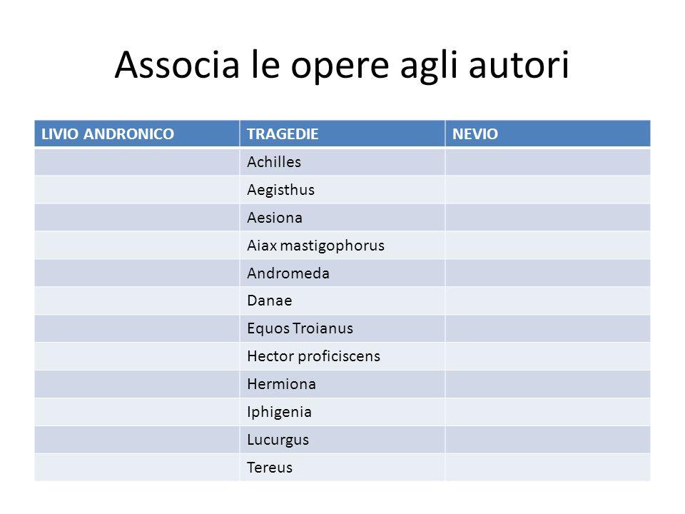 Associa le opere agli autori LIVIO ANDRONICOTRAGEDIENEVIO Achilles Aegisthus Aesiona Aiax mastigophorus Andromeda Danae Equos Troianus Hector proficis