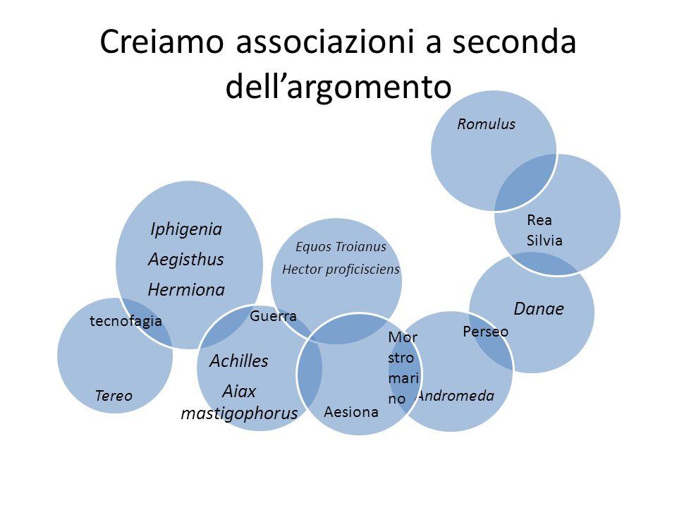 Creiamo associazioni a seconda dellargomento Danae Iphigenia Aegisthus Hermiona Achilles Aiax mastigophorus Andromeda Perseo Tereo tecnofagia Equos Tr
