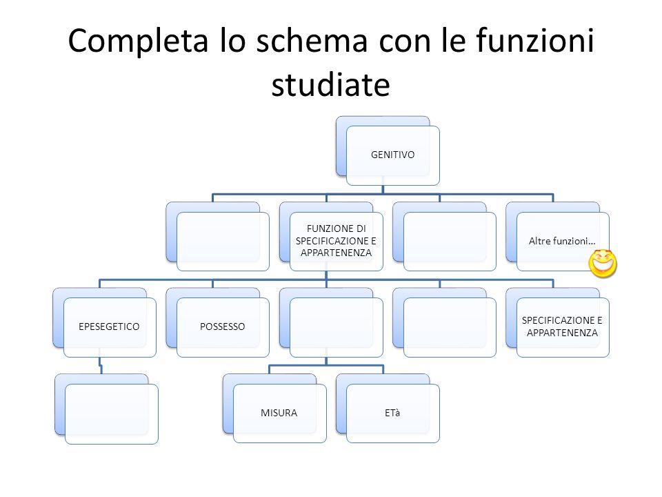 Completa lo schema con le funzioni studiate GENITIVO FUNZIONE DI SPECIFICAZIONE E APPARTENENZA EPESEGETICOPOSSESSO MISURAETà SPECIFICAZIONE E APPARTEN