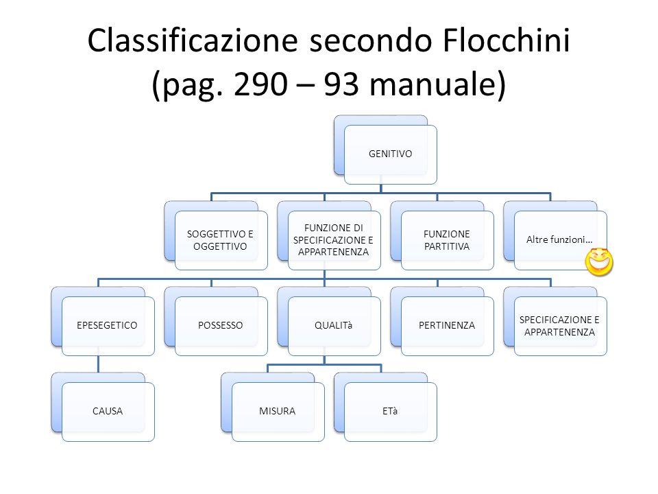 Classificazione secondo Flocchini (pag. 290 – 93 manuale) GENITIVO SOGGETTIVO E OGGETTIVO FUNZIONE DI SPECIFICAZIONE E APPARTENENZA EPESEGETICOCAUSAPO