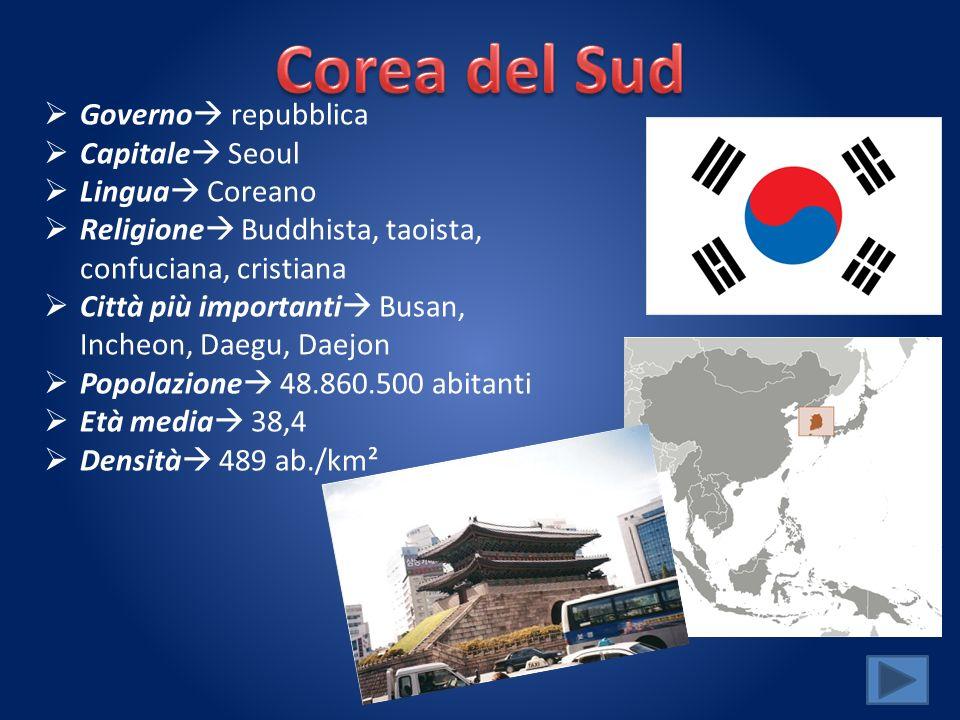 Governo repubblica Capitale Seoul Lingua Coreano Religione Buddhista, taoista, confuciana, cristiana Città più importanti Busan, Incheon, Daegu, Daejon Popolazione 48.860.500 abitanti Età media 38,4 Densità 489 ab./km²