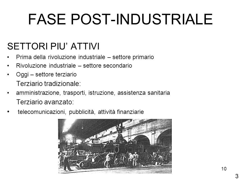 10 FASE POST-INDUSTRIALE SETTORI PIU ATTIVI Prima della rivoluzione industriale – settore primario Rivoluzione industriale – settore secondario Oggi –
