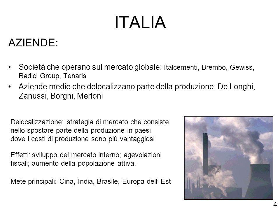 11 ITALIA AZIENDE: Società che operano sul mercato globale: Italcementi, Brembo, Gewiss, Radici Group, Tenaris Aziende medie che delocalizzano parte d