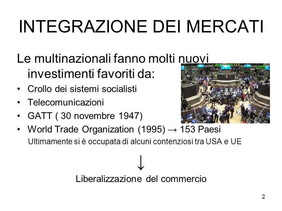 2 INTEGRAZIONE DEI MERCATI Le multinazionali fanno molti nuovi investimenti favoriti da: Crollo dei sistemi socialisti Telecomunicazioni GATT ( 30 nov