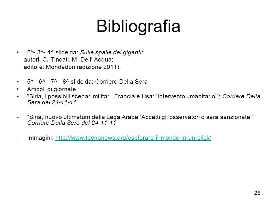 25 Bibliografia 2^- 3^- 4^ slide da: Sulle spalle dei giganti; autori: C. Tincati, M. Dell Acqua; editore: Mondadori (edizione 2011). 5^ - 6^ - 7^ - 8