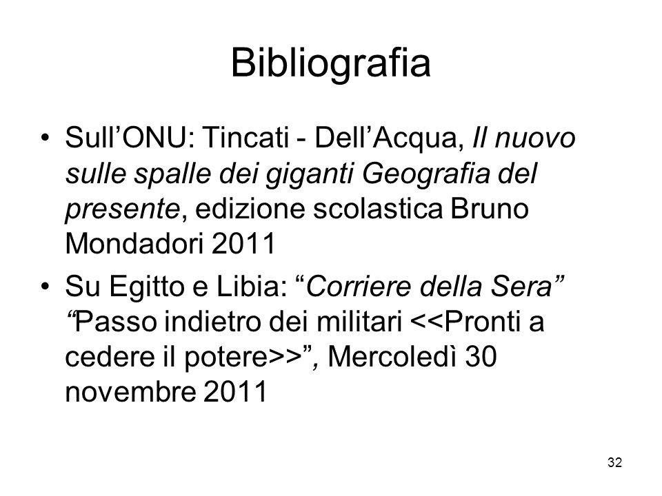 32 Bibliografia SullONU: Tincati - DellAcqua, Il nuovo sulle spalle dei giganti Geografia del presente, edizione scolastica Bruno Mondadori 2011 Su Eg