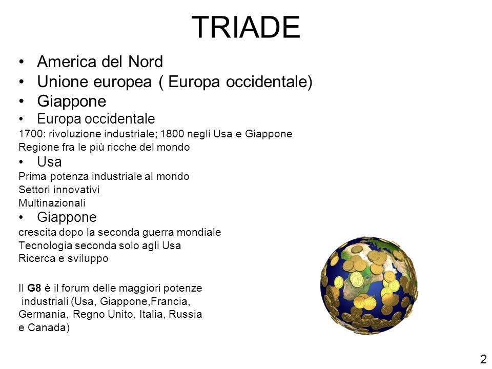 9 TRIADE America del Nord Unione europea ( Europa occidentale) Giappone Europa occidentale 1700: rivoluzione industriale; 1800 negli Usa e Giappone Re