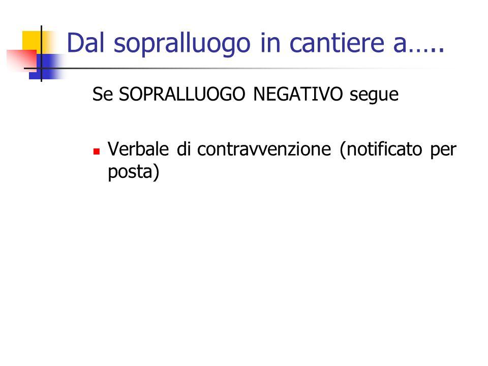 Dal sopralluogo in cantiere a….. Se SOPRALLUOGO NEGATIVO segue Verbale di contravvenzione (notificato per posta)