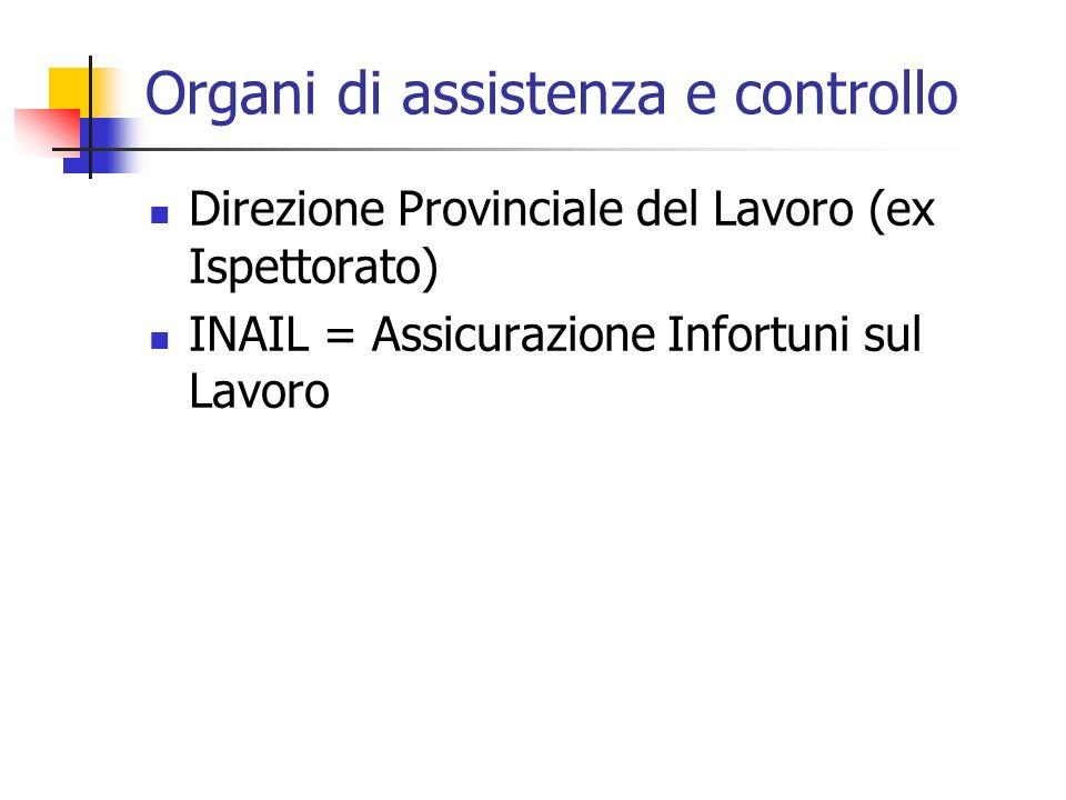 Organi di assistenza e controllo Direzione Provinciale del Lavoro (ex Ispettorato) INAIL = Assicurazione Infortuni sul Lavoro