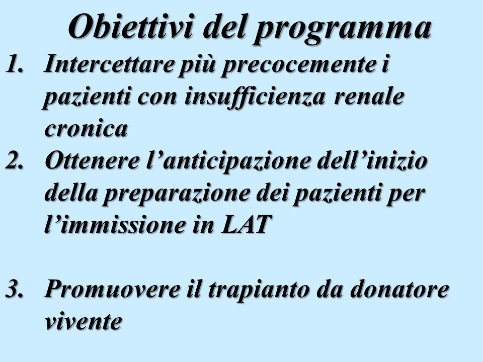 Obiettivi del programma Obiettivi del programma 1.Intercettare più precocemente i pazienti con insufficienza renale cronica 2.Ottenere lanticipazione