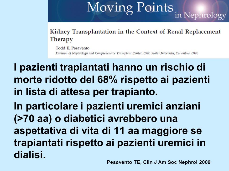I pazienti trapiantati hanno un rischio di morte ridotto del 68% rispetto ai pazienti in lista di attesa per trapianto. In particolare i pazienti urem