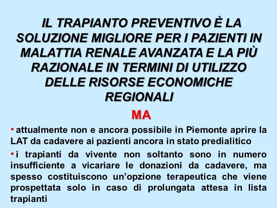 In Piemonte limmissione in LAT avviene con notevole ritardo rispetto allavvio della dialisi e non appare al momento eticamente possibile aprire la lista da cadavere ai pazienti in predialisi