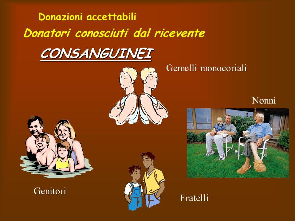 Donazioni accettabili CONSANGUINEI Gemelli monocoriali Fratelli Genitori Nonni Donatori conosciuti dal ricevente