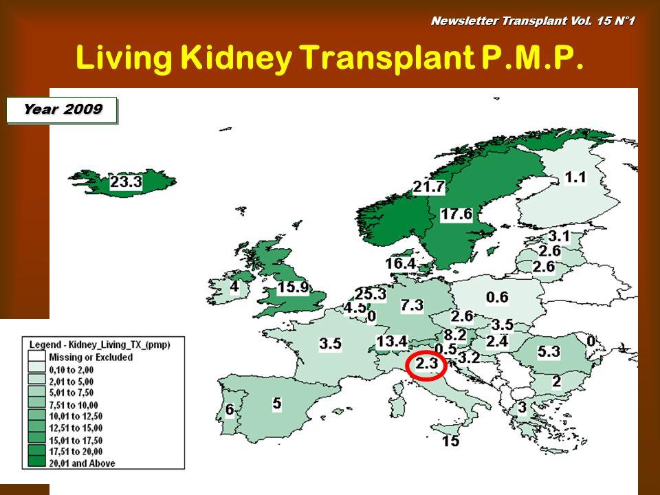 Living Kidney Transplant P.M.P. Year 2010 Newsletter Transplant Vol. 15 N°1