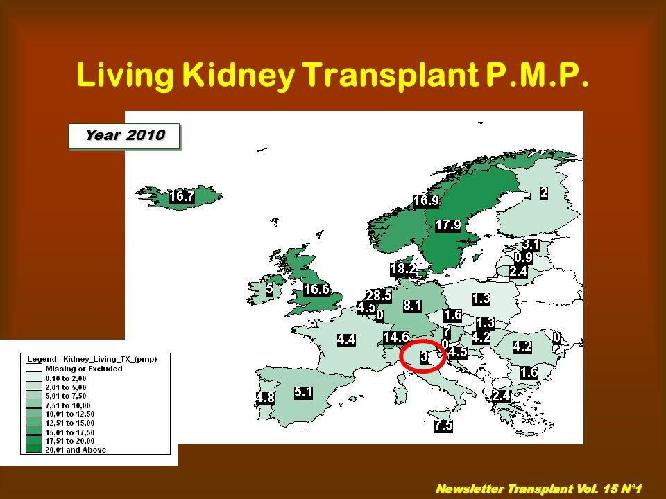 Trapianto renale da donatore vivente Incremento del trapianto renale da vivente Trapianto da vivente Donatori non apparentati Prelievo laparoscopico
