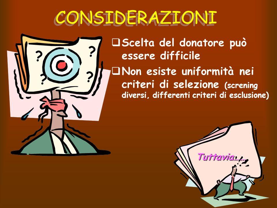 CONSIDERAZIONI Scelta del donatore può essere difficile Non esiste uniformità nei criteri di selezione (screning diversi, differenti criteri di esclusione) .