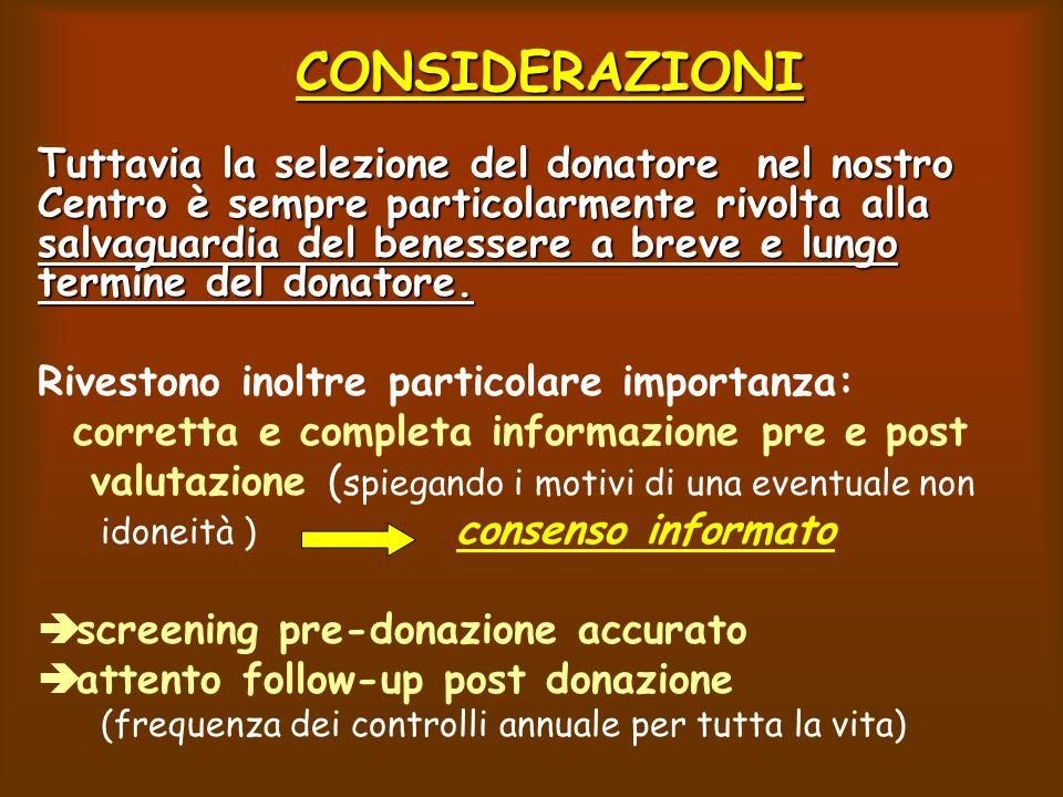 CONSIDERAZIONI Tuttavia la selezione del donatore nel nostro Centro è sempre particolarmente rivolta alla salvaguardia del benessere a breve e lungo termine del donatore.