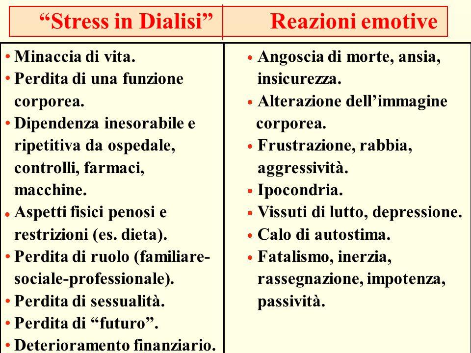 Stress in Dialisi Reazioni emotive Minaccia di vita. Perdita di una funzione corporea. Dipendenza inesorabile e ripetitiva da ospedale, controlli, far