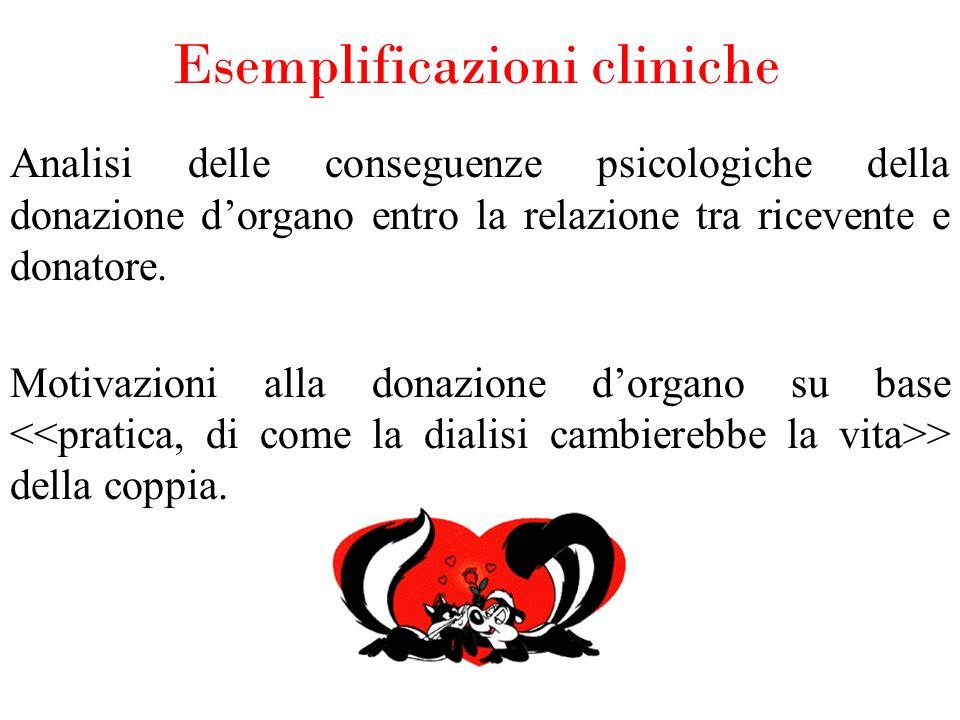 Analisi delle conseguenze psicologiche della donazione dorgano entro la relazione tra ricevente e donatore. Motivazioni alla donazione dorgano su base