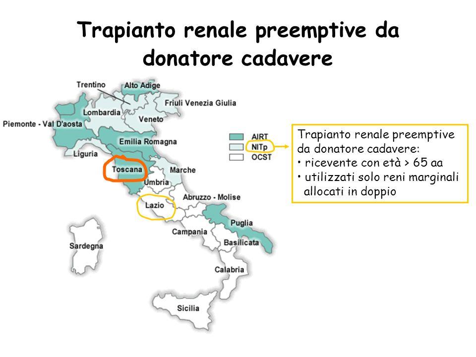 Trapianto renale preemptive da donatore cadavere Trapianto renale preemptive da donatore cadavere: ricevente con età > 65 aa utilizzati solo reni marg