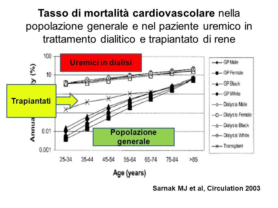 Tasso di mortalità cardiovascolare nella popolazione generale e nel paziente uremico in trattamento dialitico e trapiantato di rene Sarnak MJ et al, C