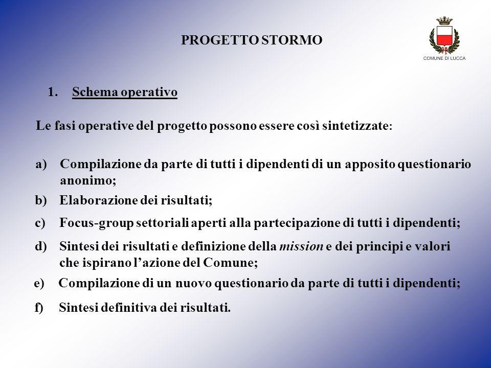 1.Schema operativo Le fasi operative del progetto possono essere così sintetizzate : a)Compilazione da parte di tutti i dipendenti di un apposito ques