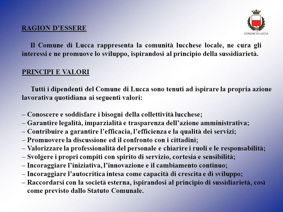 RAGION DESSERE Il Comune di Lucca rappresenta la comunità lucchese locale, ne cura gli interessi e ne promuove lo sviluppo, ispirandosi al principio d