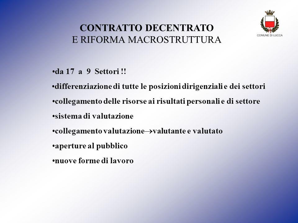 CONTRATTO DECENTRATO E RIFORMA MACROSTRUTTURA da 17 a 9 Settori !! differenziazione di tutte le posizioni dirigenziali e dei settori collegamento dell